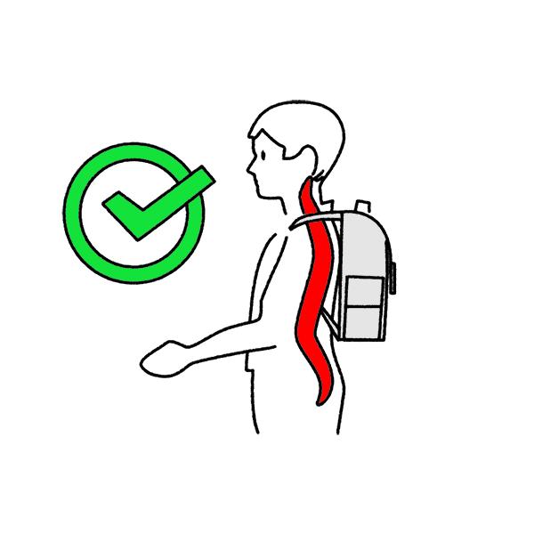 Ergonomische Schulranzen für eine gute Haltung