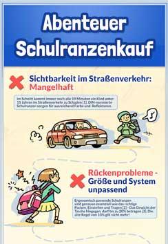 Infografik Schulranzen Kauf